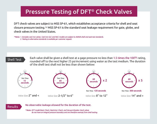 Valve_Leak_Test_infographic