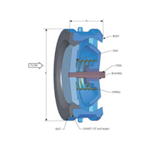 ALC Wafer Check Valve
