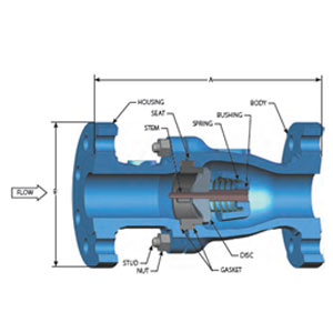 EXCALIBUR® Check Valve