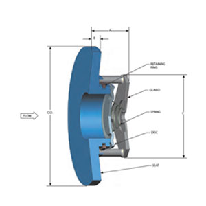 FBC® - Insert Wafer Check Valve, RF