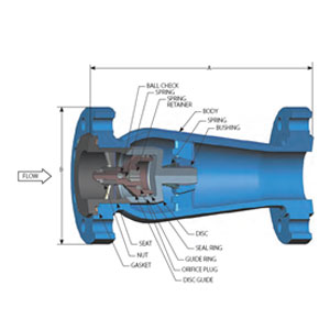 PDC® Check Valve–Raised Face (RF) / Ring Type Joint (RTJ)